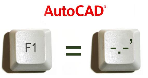 Dica AutoCAD: Desligar o menu de ajuda no botão F1
