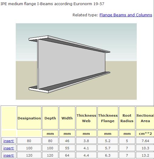 Plugin Sketchup: Engineering Toolbox